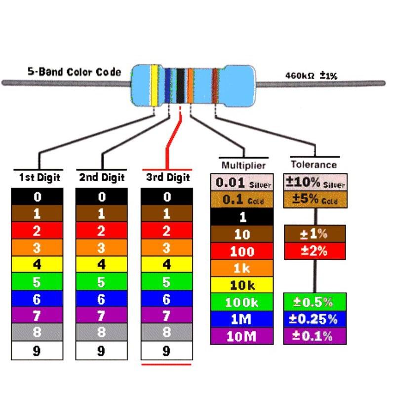 R1.5M-W0.25-1%