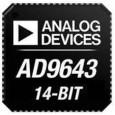 AD9643BCPZ-210