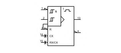 آی سی های مولتی ویبراتور (Multivibrator)
