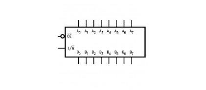آی سی های ترنسلیتور (Translation-Voltage Levels)